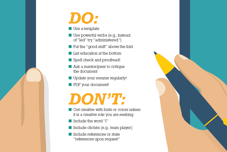Resume Content And Format (Do's And Don'ts)