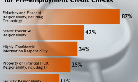 Work-Related Credit Checks: How To Handle Them If You Have A Poor Credit Score
