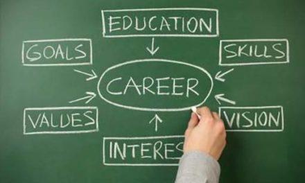 An Assessment For Skills Development