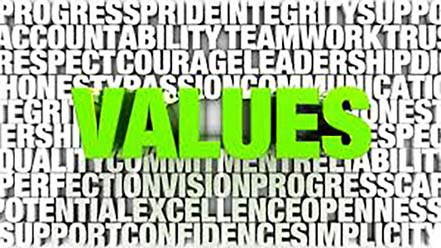 Assessing Workplace Values