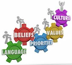 Beliefs and Values About Work
