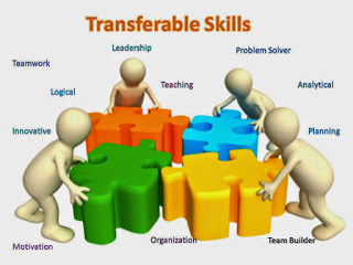 Job Applications: Identify Your Transferable Skills