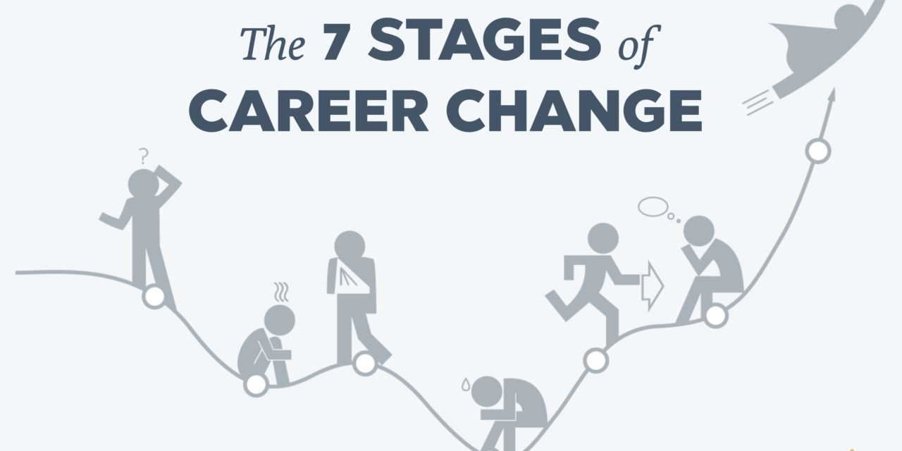 Switching Jobs: How to Adapt Your Resume To Your New Career Choice