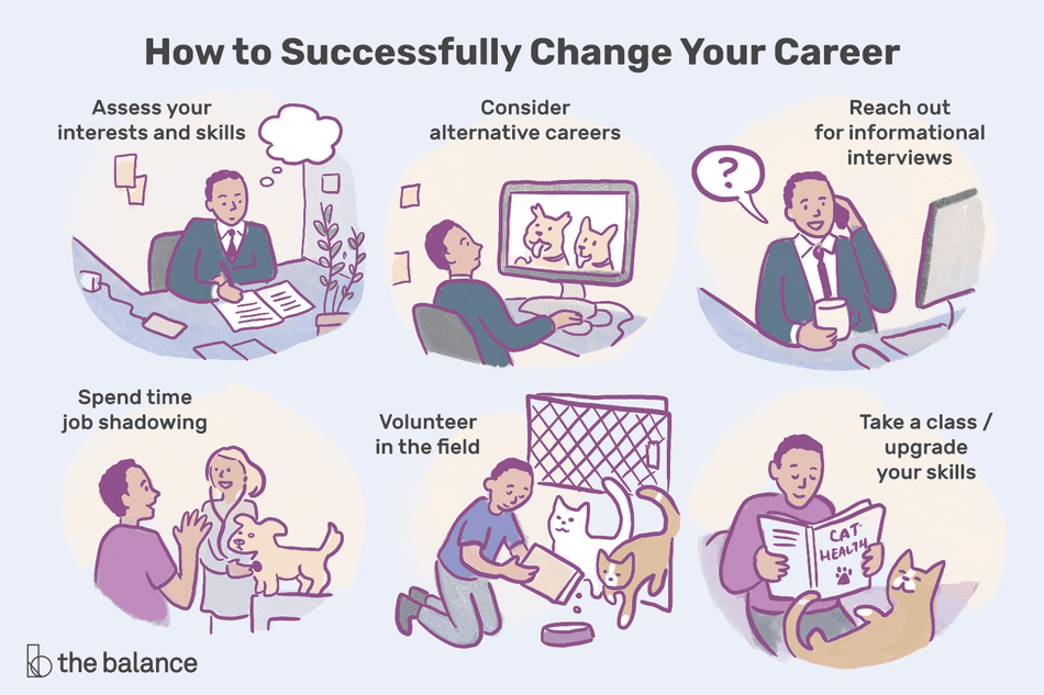 Inspirational Thoughts On How To Find Your Dream Career