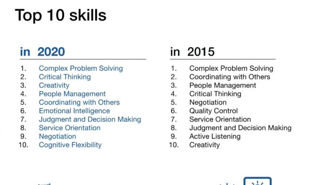 Skills Employers Want