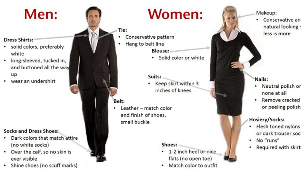 Interviews – How To Dress For Them