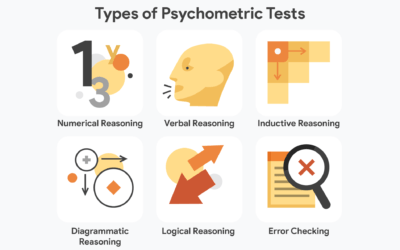 The Psychometric Profile — A Useful Recruitment Tool?