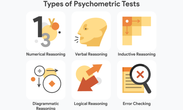 The Psychometric Profile — A Useful Recruitment Tool?