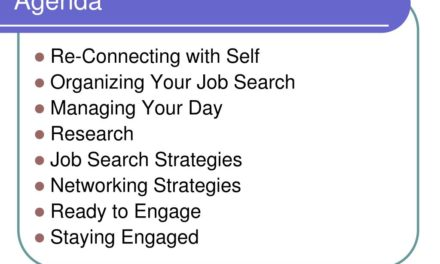 Your Job Search Agenda